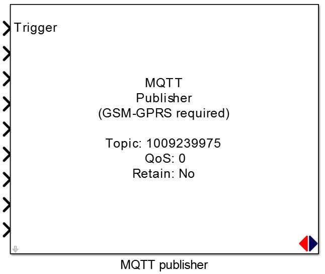 GSM - GPRS Module - GOcontroll